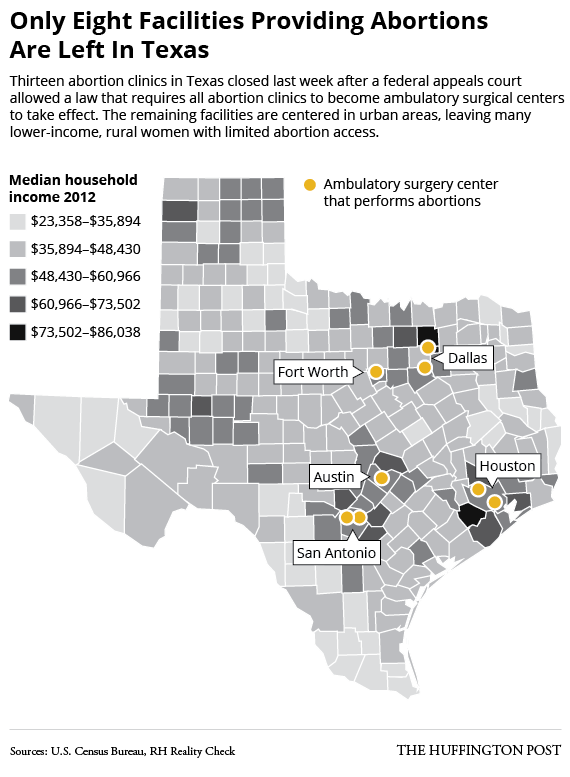 TexasAbortionOctober